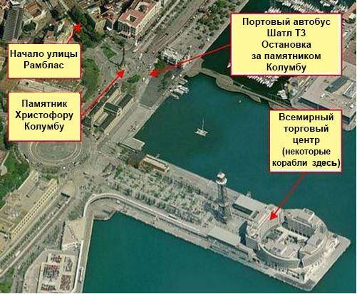 Карта терминалов. Порт Барселона