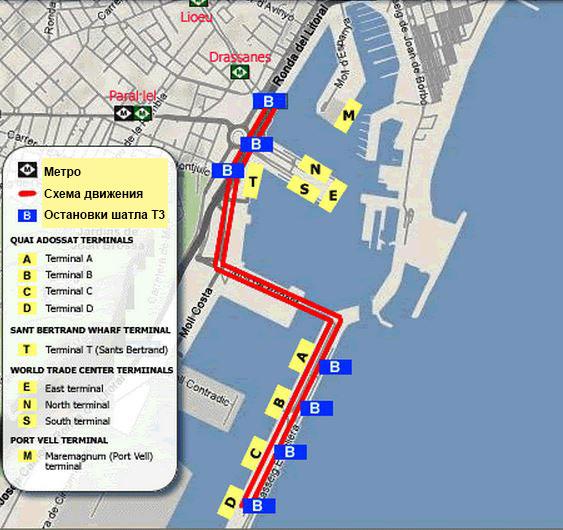 Карта терминалов порта Барселоны